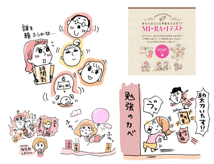 甲南女子大学2015【〜あなたはどんな甲南女子大生?〜MI☆RA☆Iテスト〜】